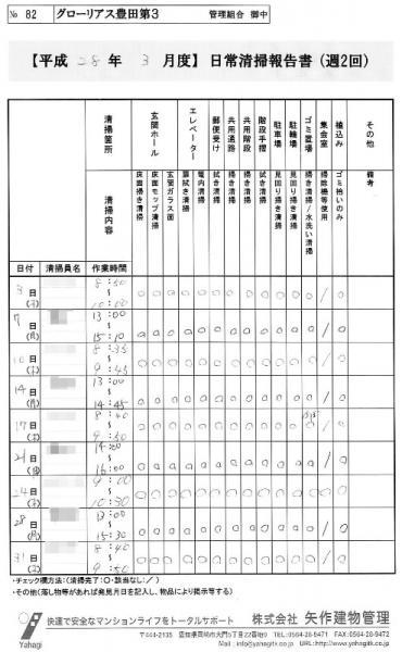 日常清掃実施状況(2016年3月度/矢作建物管理)
